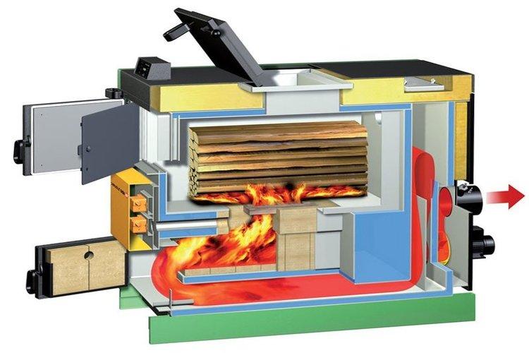 печь пиролиза