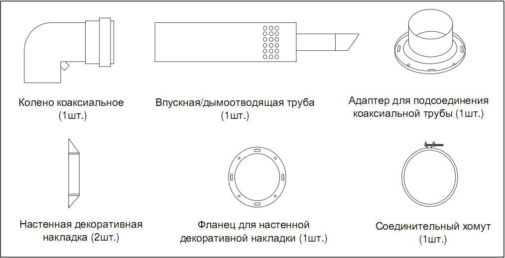 коаксиальный дымоход монтаж