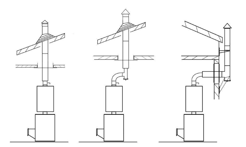 установка дымохода в бане